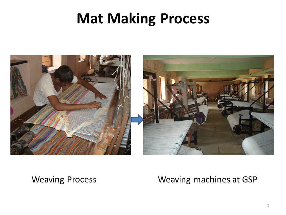Mat Making Process Weaving ProcessWeaving machines at GSP 4