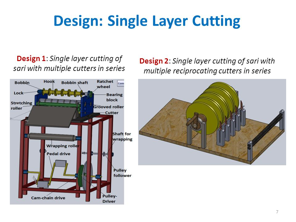 Design: Single Layer Cutting Design 1: Single layer cutting of sari with multiple cutters in series Design 2: Single layer cutting of sari with multiple reciprocating cutters in series 7