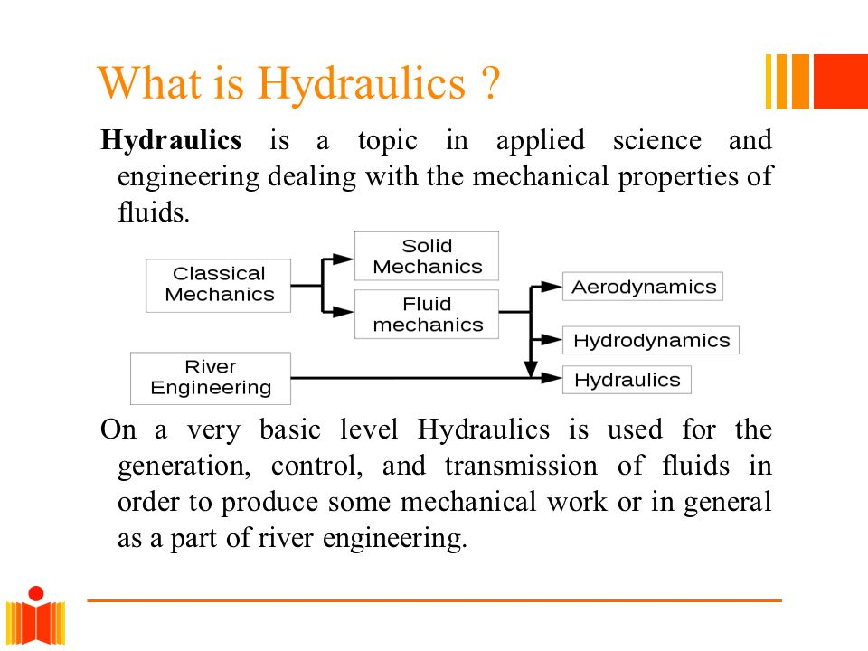 What is Hydraulics .