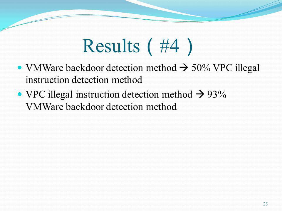 Results #4 VMWare backdoor detection method 50% VPC illegal instruction detection method VPC illegal instruction detection method 93% VMWare backdoor detection method 25