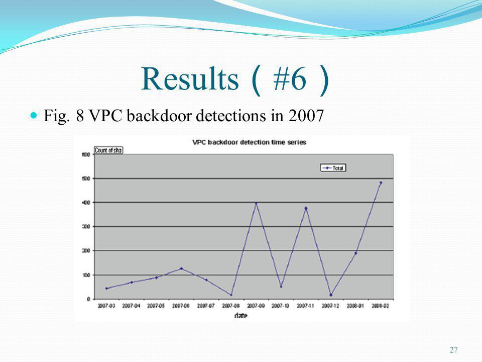 Results #6 Fig. 8 VPC backdoor detections in 2007 27