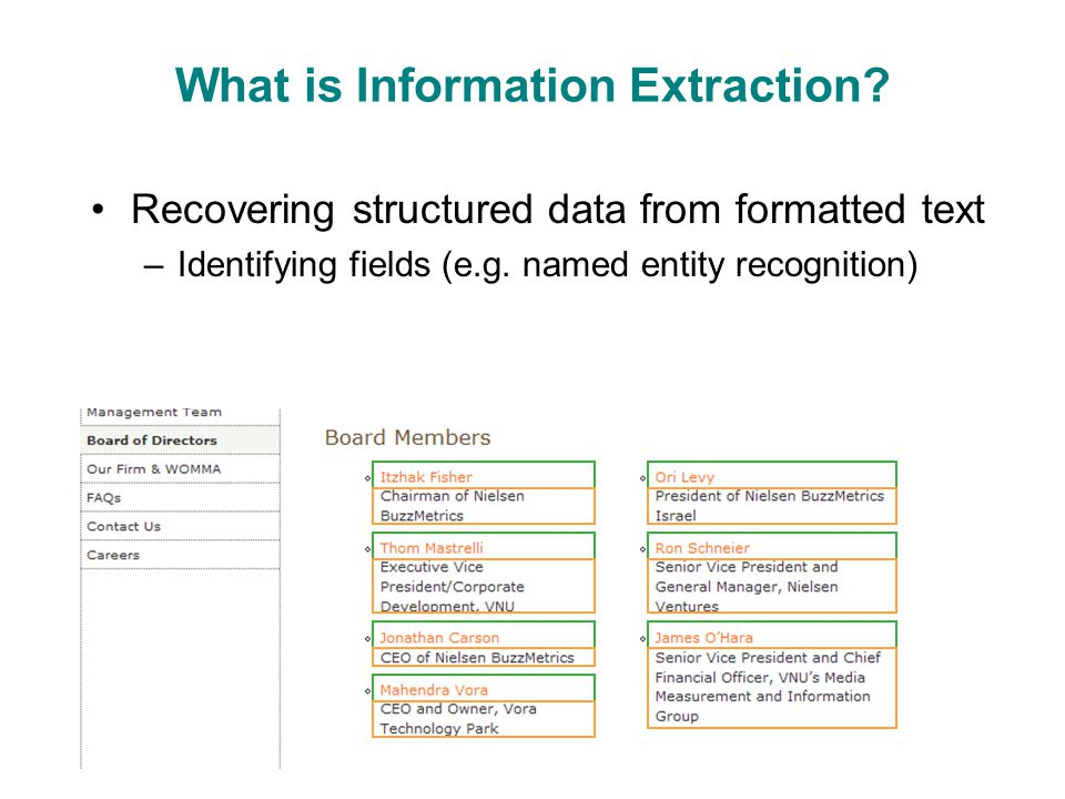 What is Information Extraction.