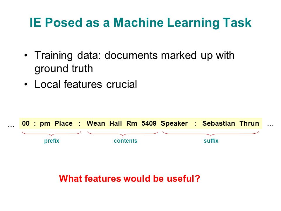 IE Posed as a Machine Learning Task Training data: documents marked up with ground truth Local features crucial 00 : pm Place : Wean Hall Rm 5409 Speaker : Sebastian Thrun prefixcontentssuffix … … What features would be useful