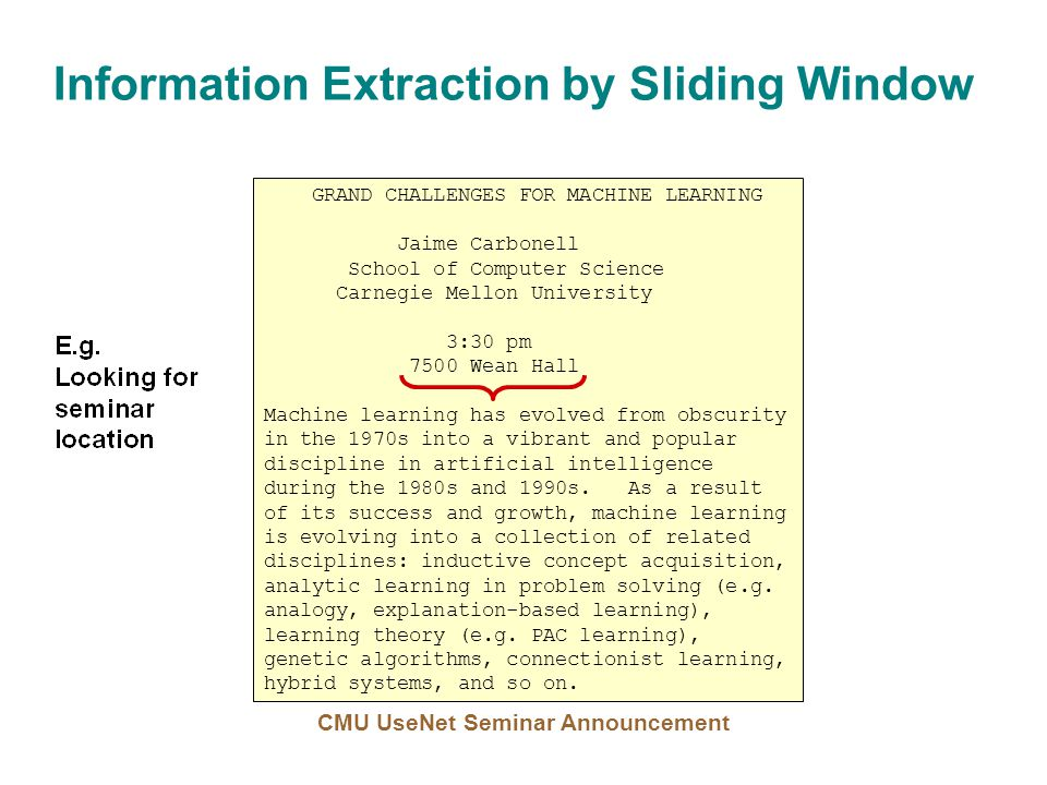 Information Extraction by Sliding Window GRAND CHALLENGES FOR MACHINE LEARNING Jaime Carbonell School of Computer Science Carnegie Mellon University 3:30 pm 7500 Wean Hall Machine learning has evolved from obscurity in the 1970s into a vibrant and popular discipline in artificial intelligence during the 1980s and 1990s.