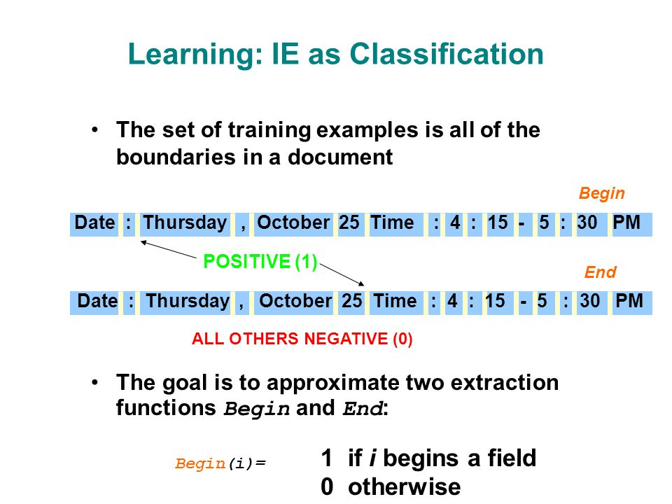 Learning: IE as Classification The set of training examples is all of the boundaries in a document The goal is to approximate two extraction functions Begin and End : 1 if i begins a field 0 otherwise Begin(i)= Date : Thursday, October 25 Time : 4 : : 30 PM End Begin POSITIVE (1) ALL OTHERS NEGATIVE (0)