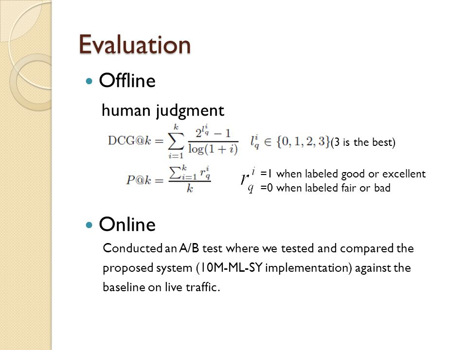 Evaluation Offline human judgment Online Conducted an A/B test where we tested and compared the proposed system (10M-ML-SY implementation) against the baseline on live traffic.