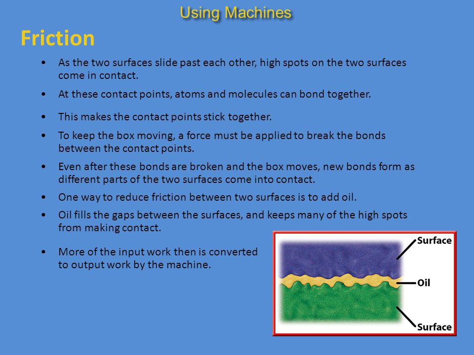 Friction As the two surfaces slide past each other, high spots on the two surfaces come in contact. Using Machines At these contact points, atoms and