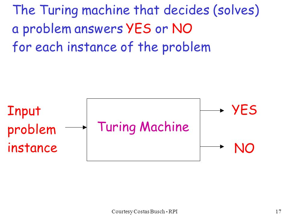 Courtesy Costas Busch - RPI17 Turing Machine Input problem instance YES NO The Turing machine that decides (solves) a problem answers YES or NO for ea