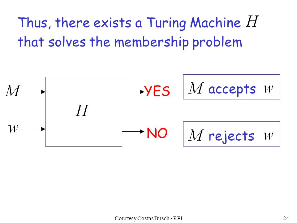 Courtesy Costas Busch - RPI24 Thus, there exists a Turing Machine that solves the membership problem YES accepts NO rejects