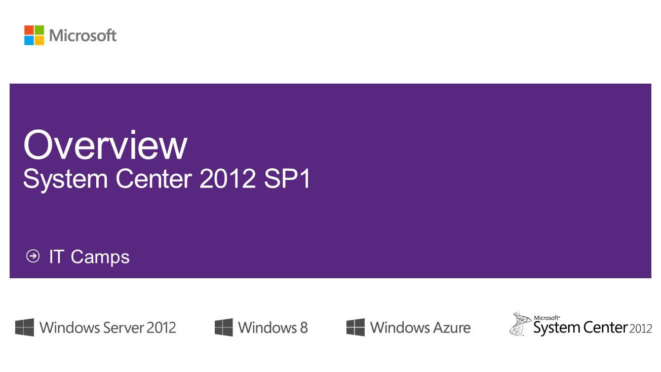Cloud Windows Server 2012 CSV 2.0 Remote SMB Data Deduplication VM Mobility … Backup to Windows Azure