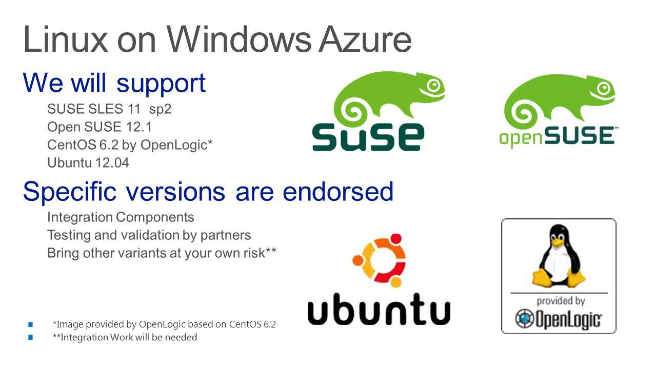 Gallery Images Available Microsoft Windows Server 2008 R2 SQL Server Eval 2012 Windows Server 2012 Biztalk Server 2013 Beta Open Source OpenSUSE 12.2 CentOS 6.3 Ubuntu 12.04/12.10 SUSE Linux Enterprise Server 11 SP2