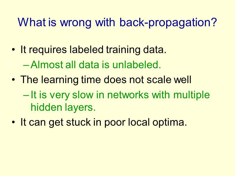 Learning a semi-restricted Boltzmann Machine i j i j t = 0 t = 1 1.