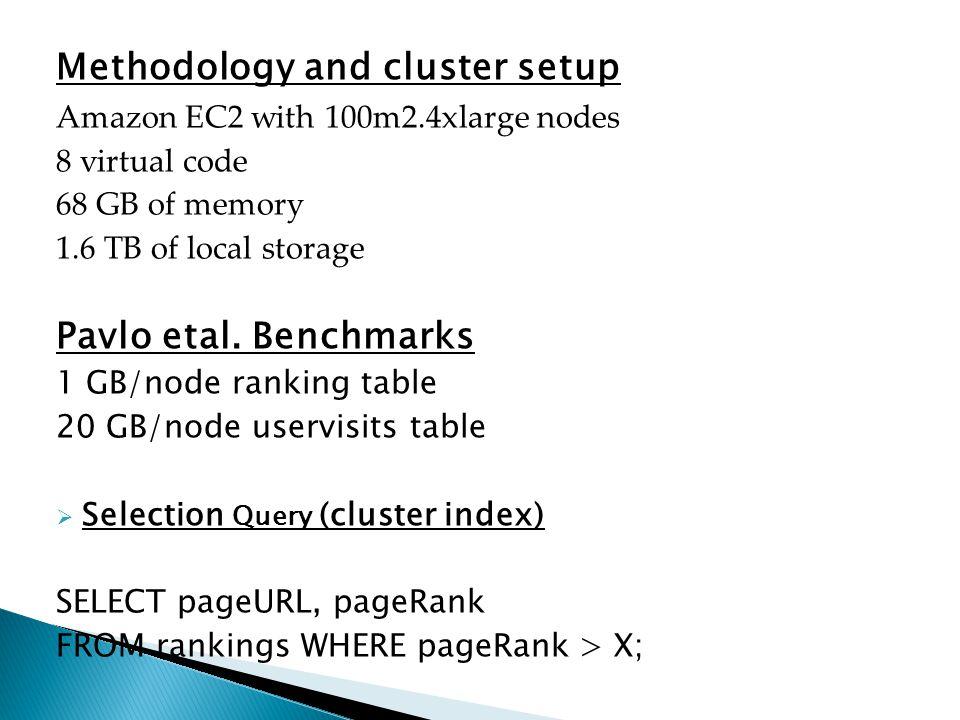 Methodology and cluster setup Amazon EC2 with 100m2.4xlarge nodes 8 virtual code 68 GB of memory 1.6 TB of local storage Pavlo etal. Benchmarks 1 GB/n