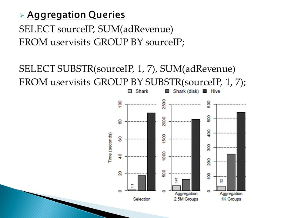 Aggregation Queries SELECT sourceIP, SUM(adRevenue) FROM uservisits GROUP BY sourceIP; SELECT SUBSTR(sourceIP, 1, 7), SUM(adRevenue) FROM uservisits G