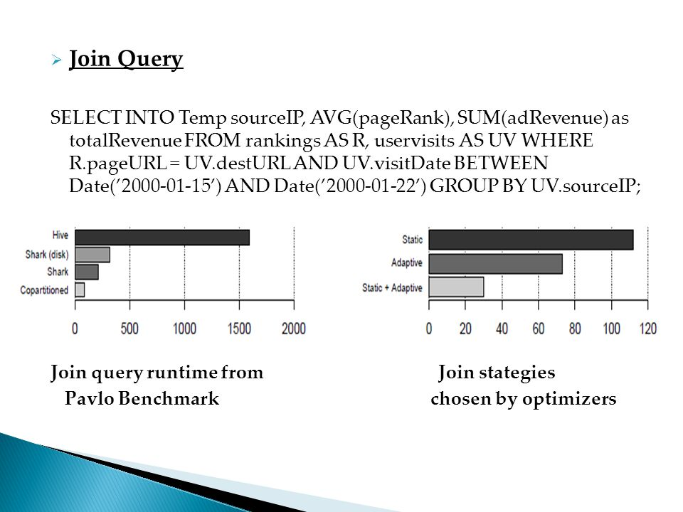 Join Query SELECT INTO Temp sourceIP, AVG(pageRank), SUM(adRevenue) as totalRevenue FROM rankings AS R, uservisits AS UV WHERE R.pageURL = UV.destURL