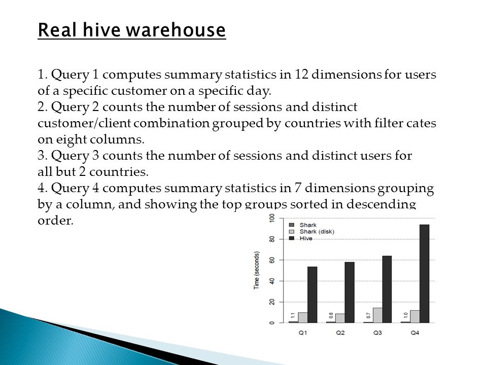 Real hive warehouse 1. Query 1 computes summary statistics in 12 dimensions for users of a specific customer on a specific day. 2. Query 2 counts the