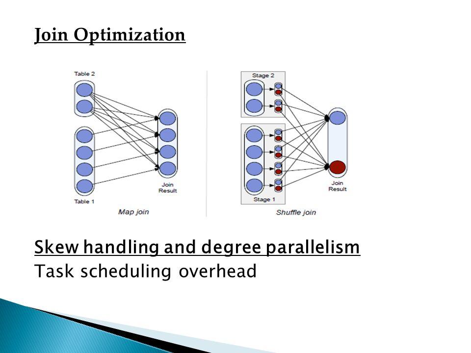 Join Optimization Skew handling and degree parallelism Task scheduling overhead
