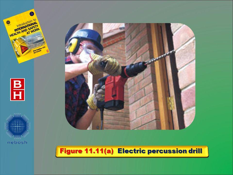 Figure 11.11(a) Electric percussion drill