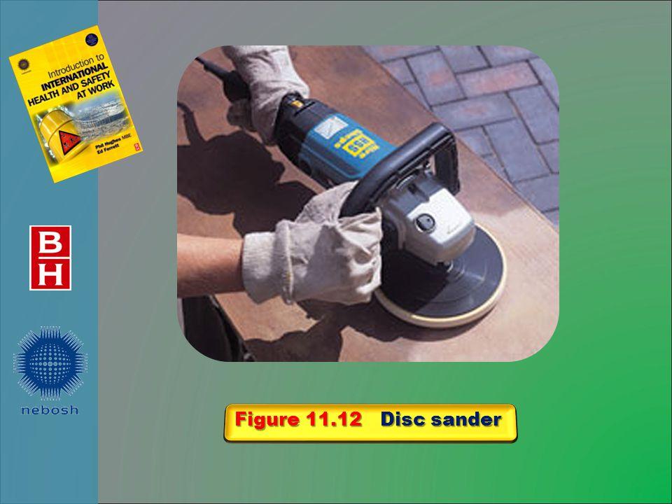 Figure 11.12 Disc sander
