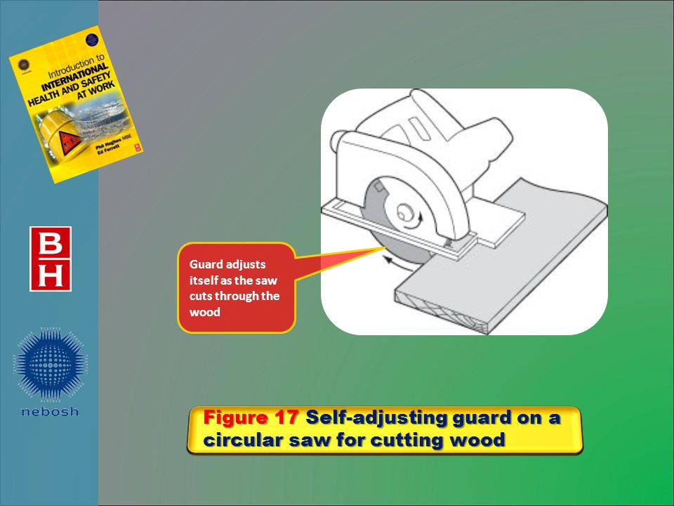 Figure 17 Self-adjusting guard on a circular saw for cutting wood Guard adjusts itself as the saw cuts through the wood