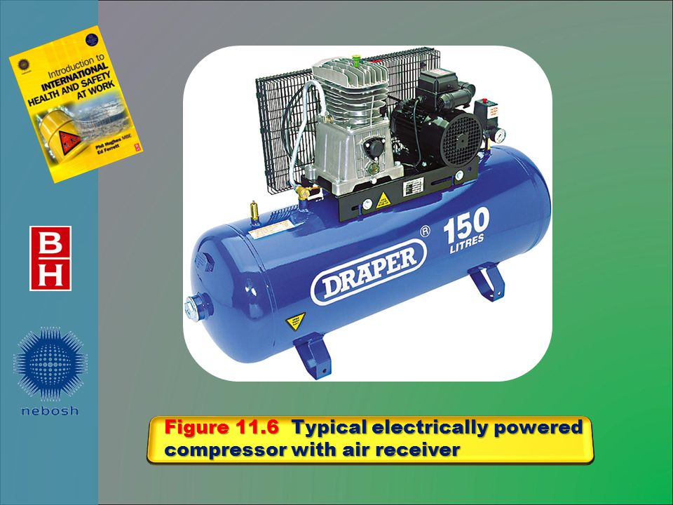 Figure 11.6 Typical electrically powered compressor with air receiver