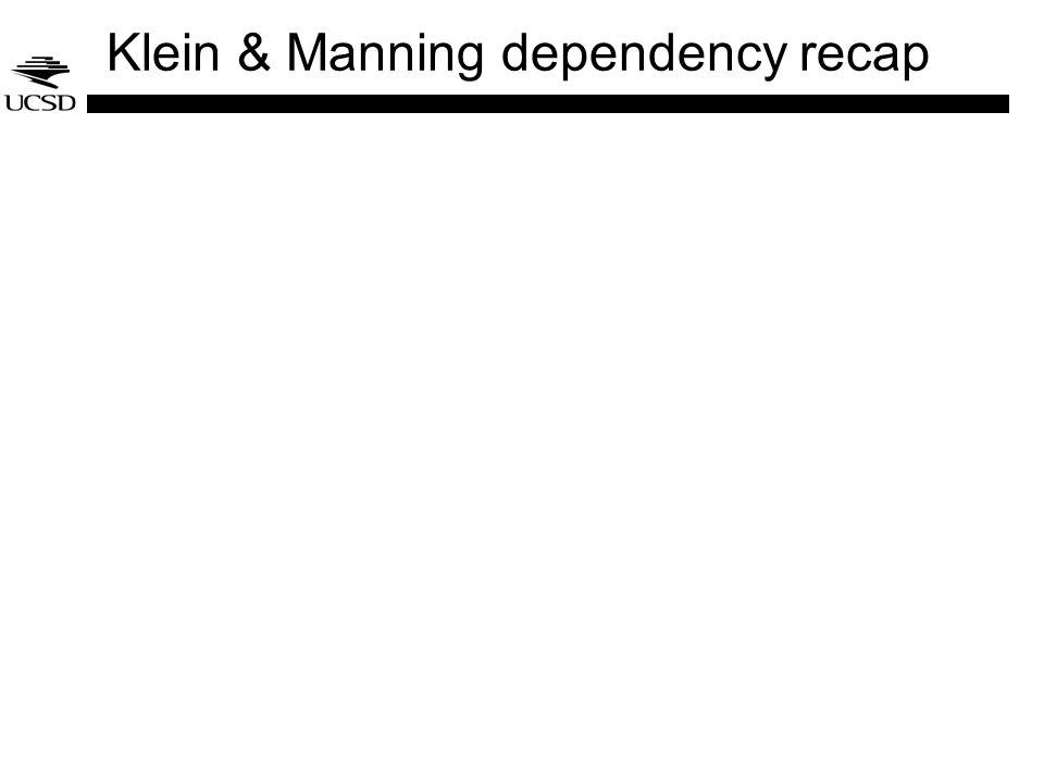 Klein & Manning dependency recap