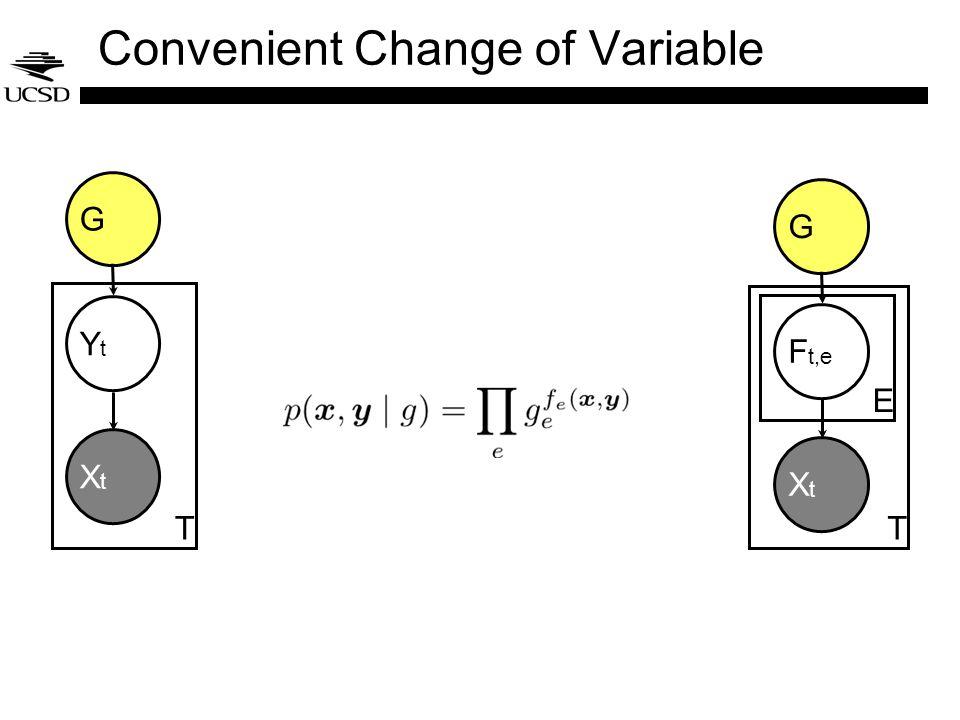 Convenient Change of Variable T G XtXt YtYt E T G XtXt F t,e