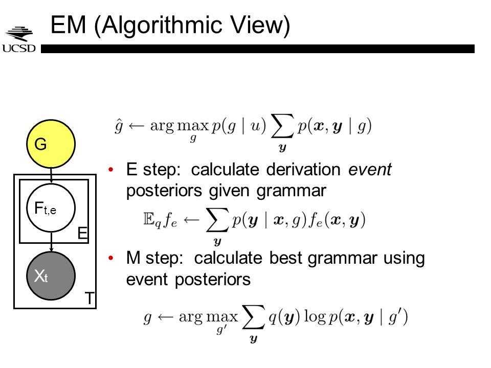 E EM (Algorithmic View) E step: calculate derivation event posteriors given grammar M step: calculate best grammar using event posteriors T G XtXt F t,e