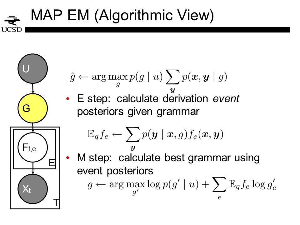 E MAP EM (Algorithmic View) E step: calculate derivation event posteriors given grammar M step: calculate best grammar using event posteriors T G XtXt F t,e U
