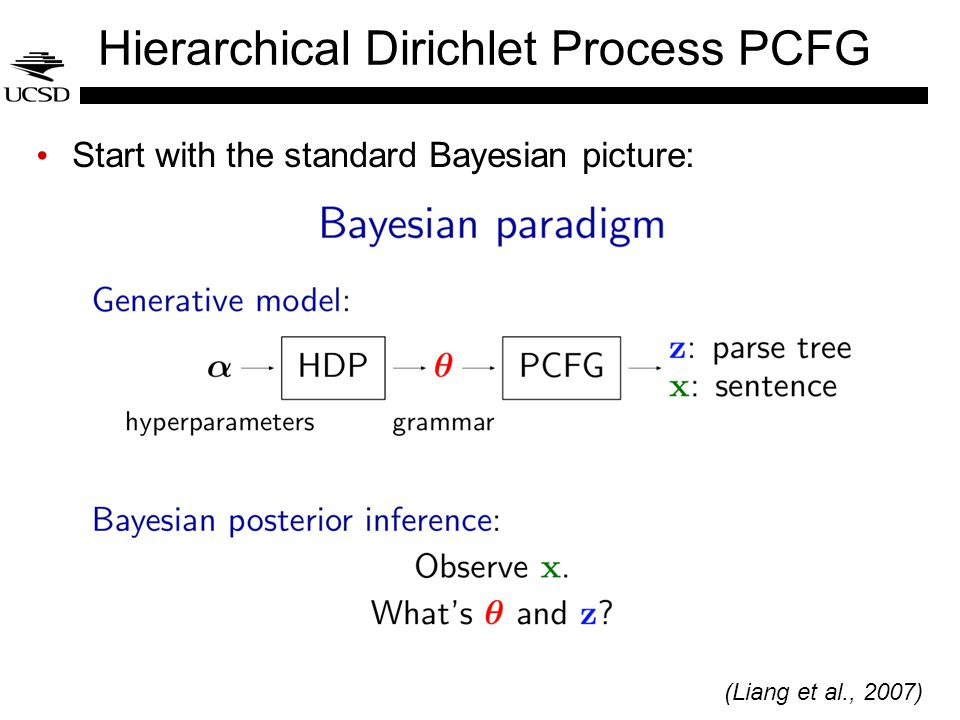 Hierarchical Dirichlet Process PCFG Start with the standard Bayesian picture: (Liang et al., 2007)