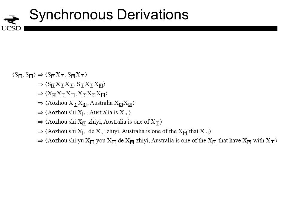 Synchronous Derivations
