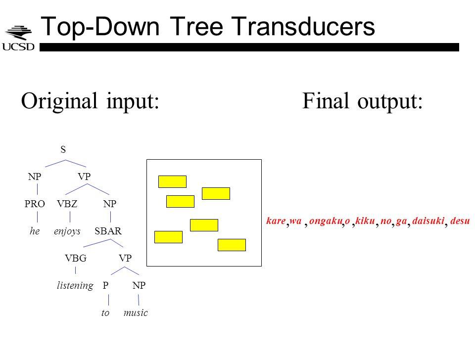 S NPVP PRO he VBZ enjoys NP VBG listening VP P to NP SBAR music karekikuongakuowadaisukidesugano Original input:Final output:,,,,,,,, Top-Down Tree Transducers