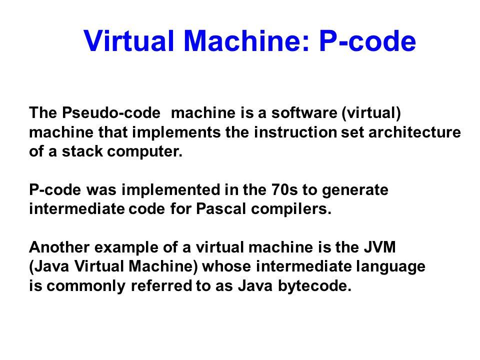 01 - LIT 0, M sp sp +1; stack[sp] M; 02 – RTN 0, 0 sp bp -1; pc stack[sp + 3]; bp stack[sp + 2]; 03 – LOD L, M sp sp +1; stack[sp] stack[ base(L) + M]; 04 – STO L, M stack[ base(L) + M] stack[sp]; sp sp -1; P-machine ISA opcode