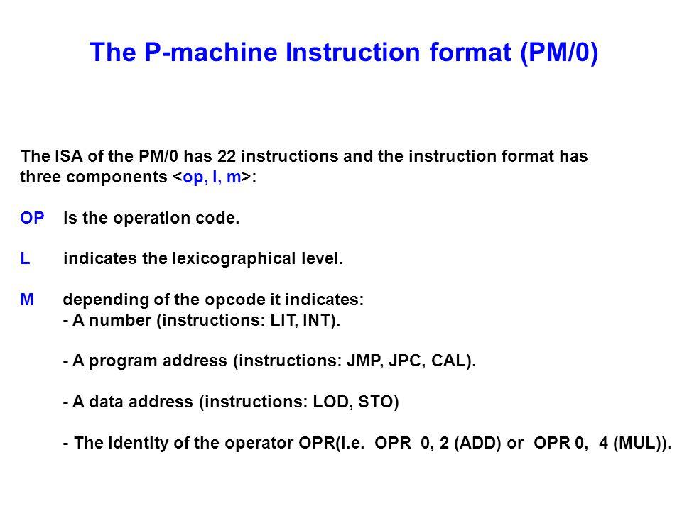 05 - CAL L, M stack[sp + 1] base(L); /* static link (SL) stack[sp + 2] bp; /* dynamic link (DL) stack[sp + 3] pc /* return address (RA) bp sp + 1; pc M; 06 – INC 0, M sp sp + M; 07 – JMP 0, M pc = M; 08 – JPC 0, M if stack[sp] == 0 then pc M; sp sp - 1; 09 – WRT 0, 0 print (stack[sp]); sp sp – 1; P-machine ISA opcode