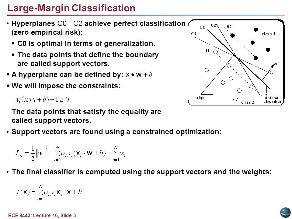 ECE 8443: Lecture 16, Slide 3 Large-Margin Classification Hyperplanes C0 - C2 achieve perfect classification (zero empirical risk): C0 is optimal in terms of generalization.