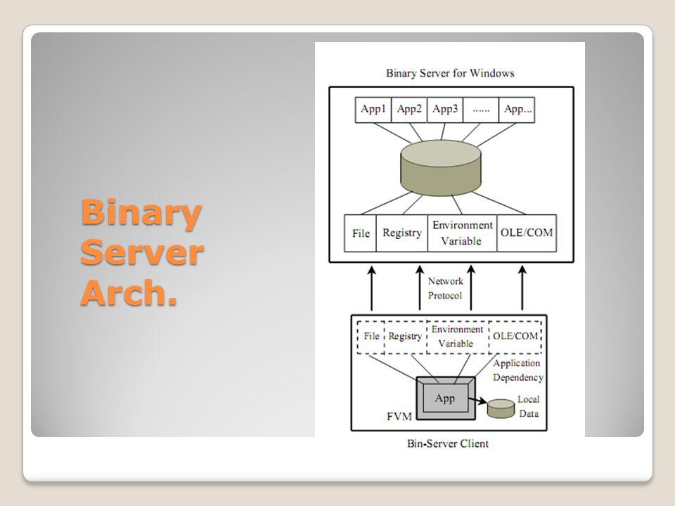 Binary Server Arch.