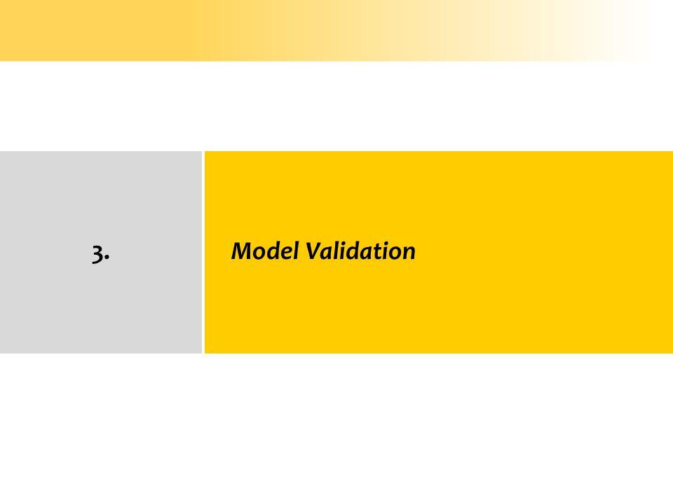 Model Validation3.