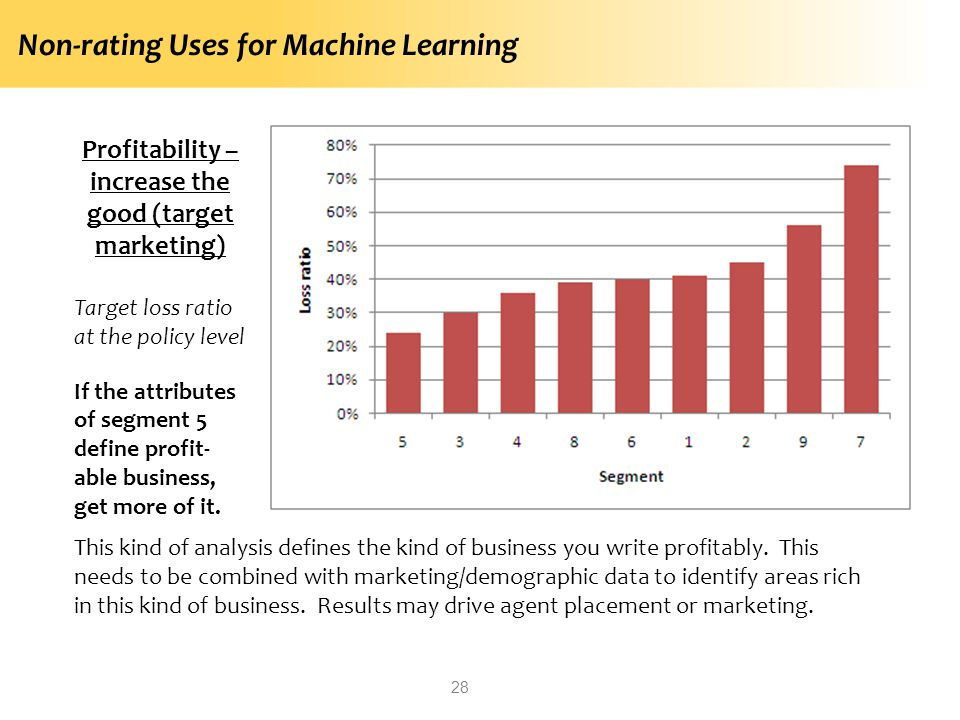 Non-rating Uses for Machine Learning 28 Profitability – increase the good (target marketing) Target loss ratio at the policy level If the attributes of segment 5 define profit- able business, get more of it.