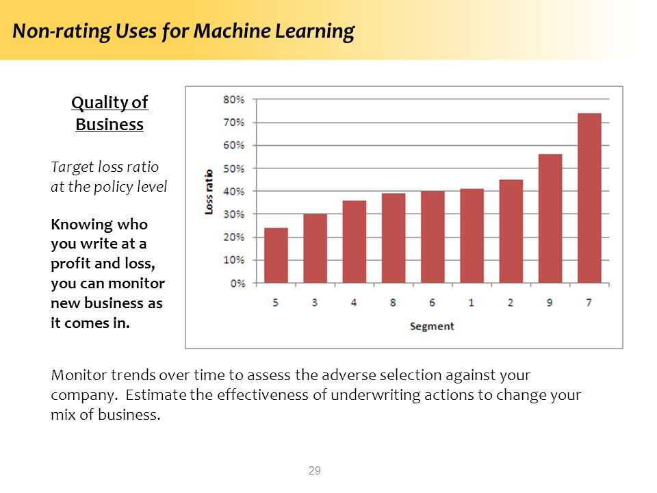 Non-rating Uses for Machine Learning 29 Quality of Business Target loss ratio at the policy level Knowing who you write at a profit and loss, you can