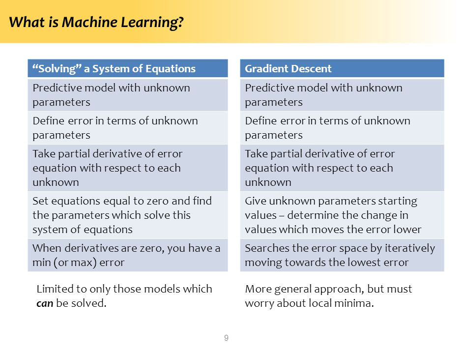 What is Machine Learning? 9 Solving a System of Equations Predictive model with unknown parameters Define error in terms of unknown parameters Take pa