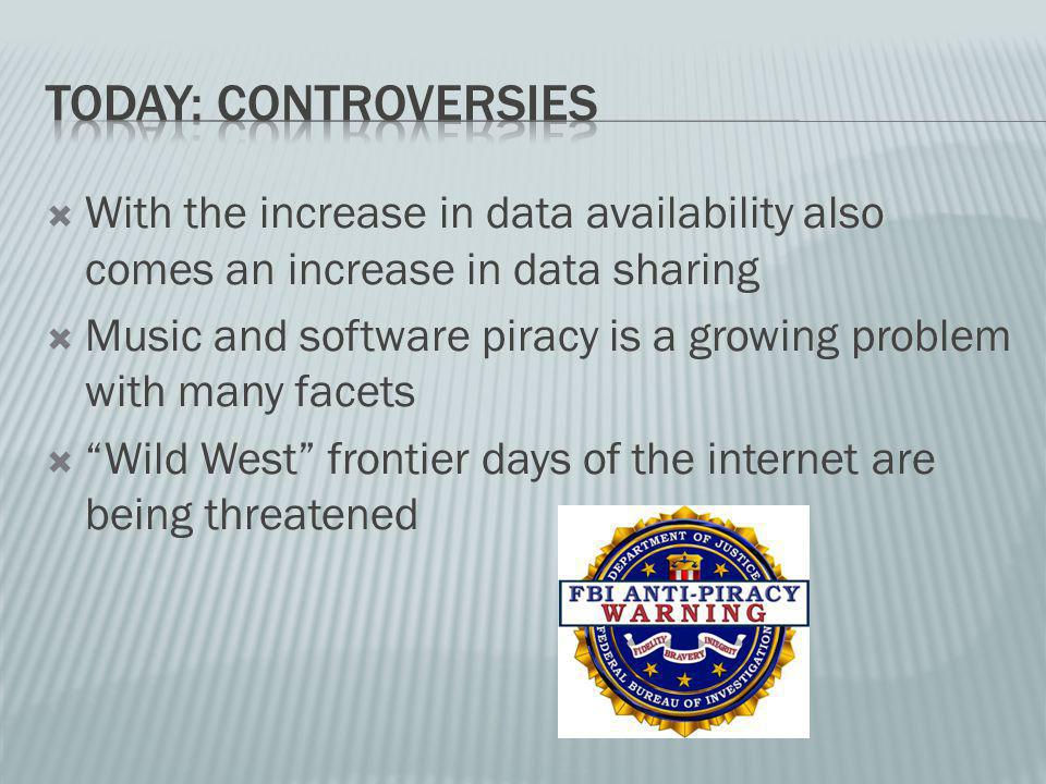 With the increase in data availability also comes an increase in data sharing Music and software piracy is a growing problem with many facets Wild West frontier days of the internet are being threatened