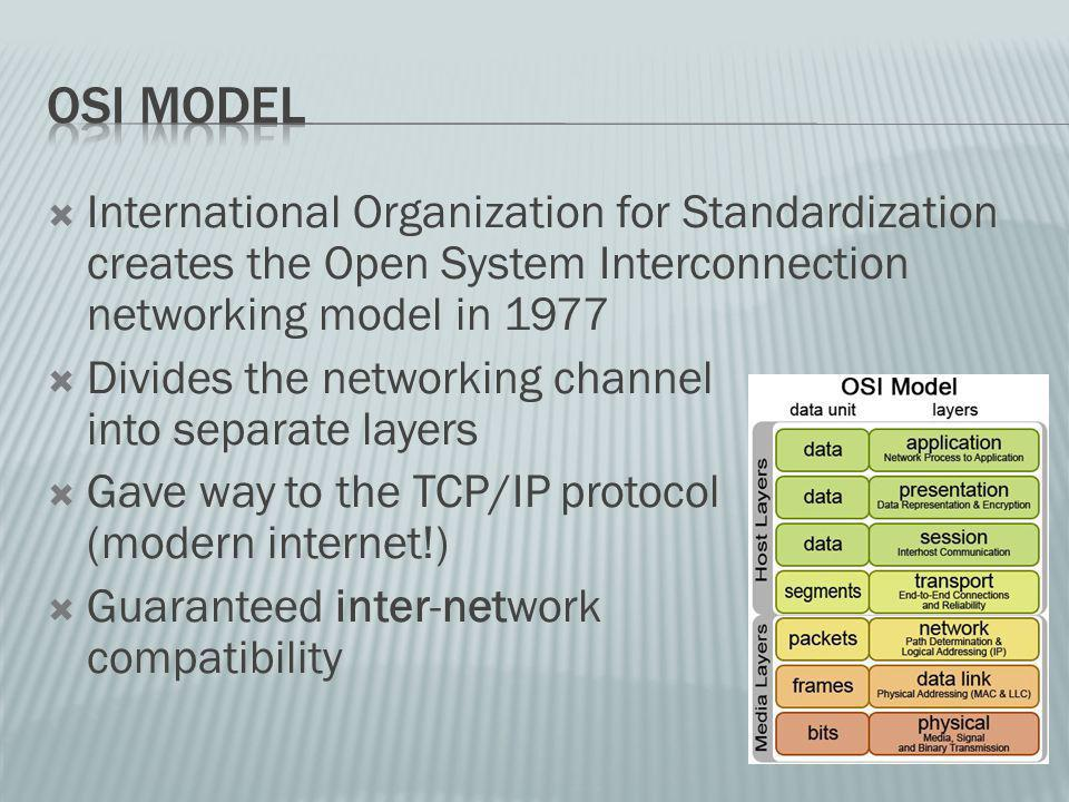 International Organization for Standardization creates the Open System Interconnection networking model in 1977 Divides the networking channel into separate layers Gave way to the TCP/IP protocol (modern internet!) Guaranteed inter-network compatibility