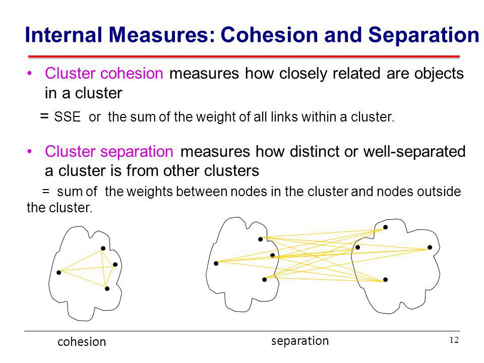 Internal Measures: Cohesion and Separation Cluster cohesion measures how closely related are objects in a cluster = SSE or the sum of the weight of al