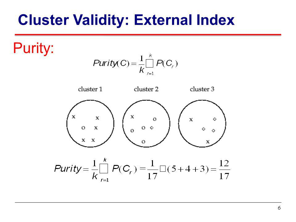 Purity: Cluster Validity: External Index 6