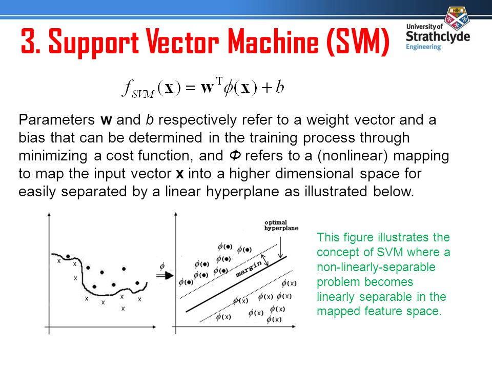 3. Support Vector Machine (SVM) Parameters w and b respectively refer to a weight vector and a bias that can be determined in the training process thr