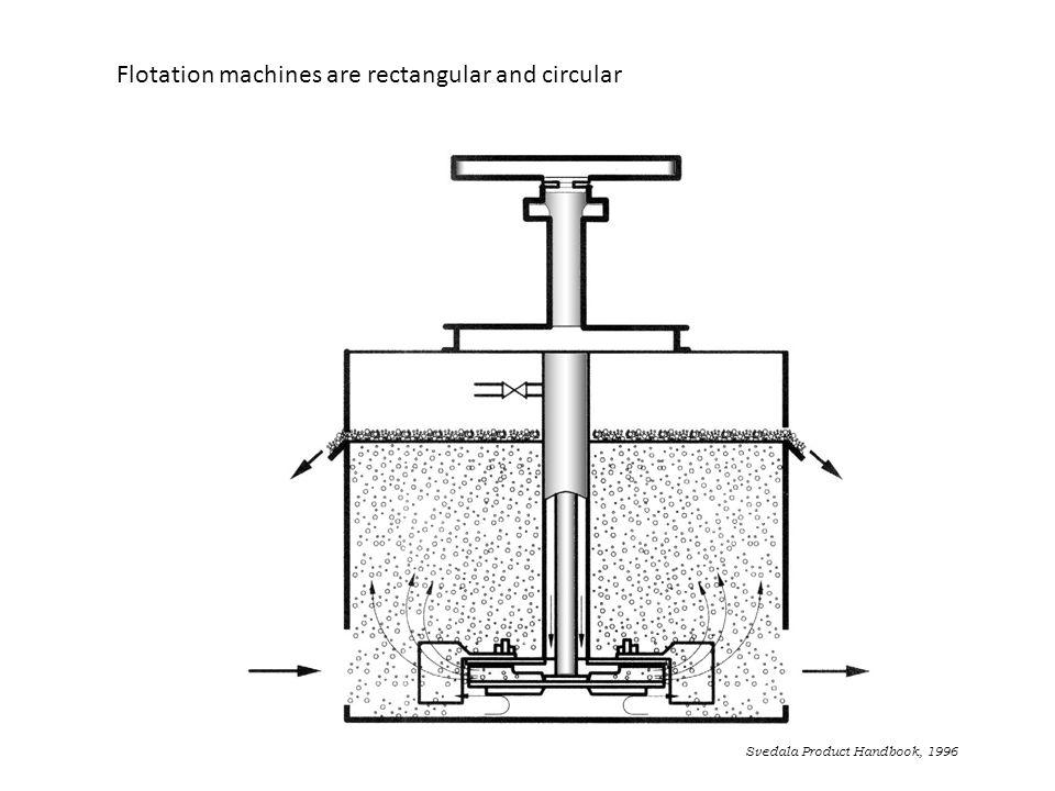 Svedala Product Handbook, 1996 Flotation machines are rectangular and circular