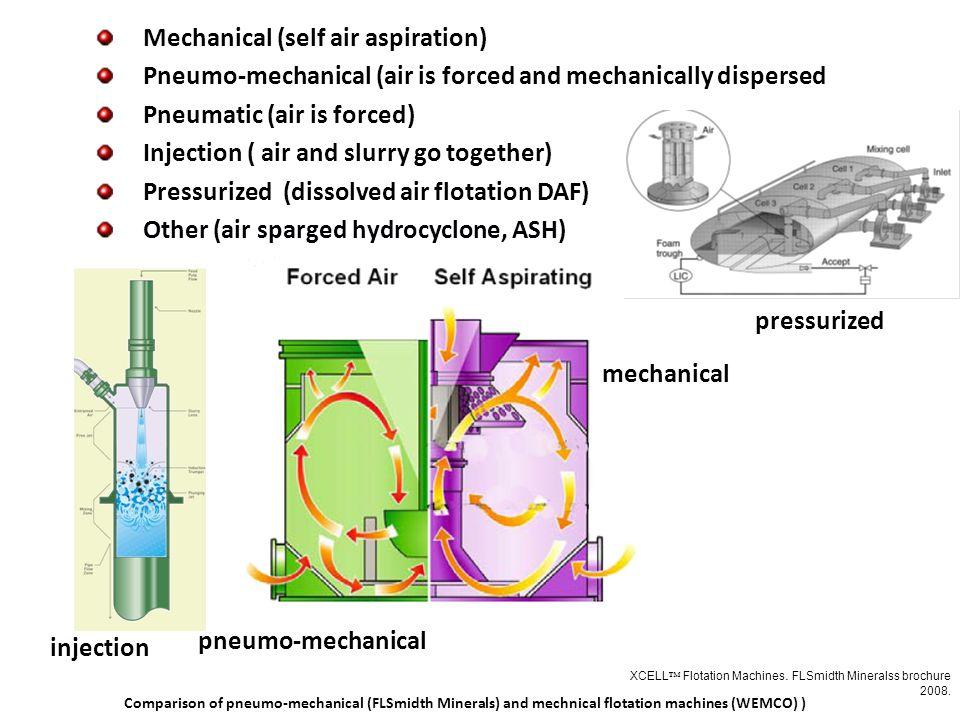 (FLSmidth Minerals) and ) Comparison of pneumo-mechanical (FLSmidth Minerals) and mechnical flotation machines (WEMCO) ) XCELL Flotation Machines. FLS
