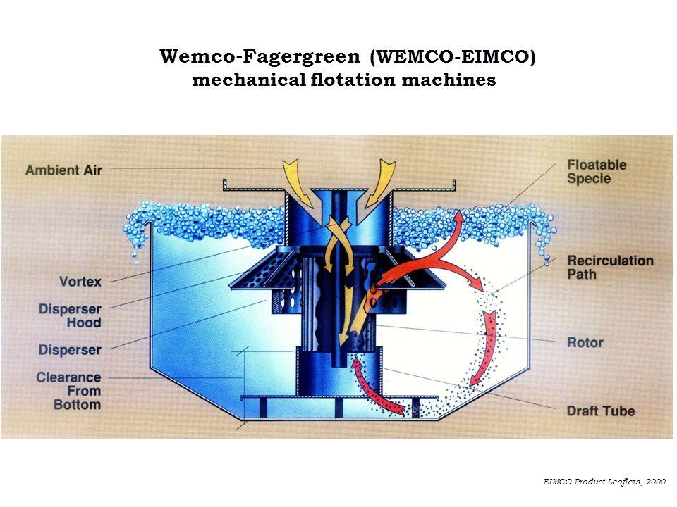 Wemco-Fagergreen (WEMCO-EIMCO) mechanical flotation machines EIMCO Product Leaflets, 2000