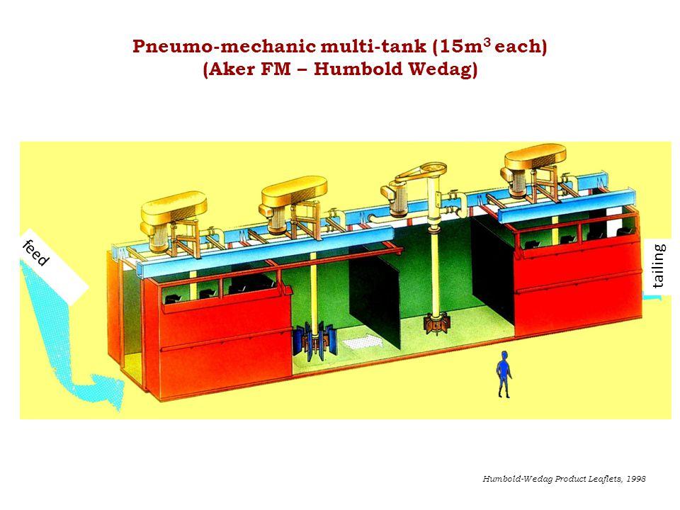 Pneumo-mechanic multi-tank (15m 3 each) (Aker FM – Humbold Wedag) Humbold-Wedag Product Leaflets, 1998 feed tailing