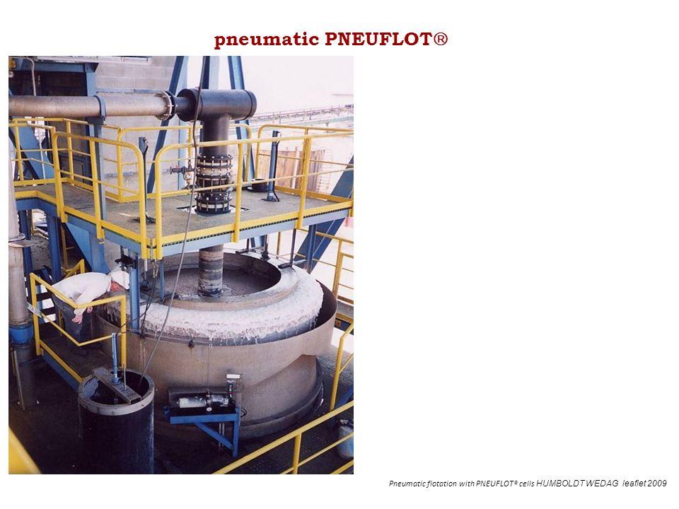 pneumatic PNEUFLOT